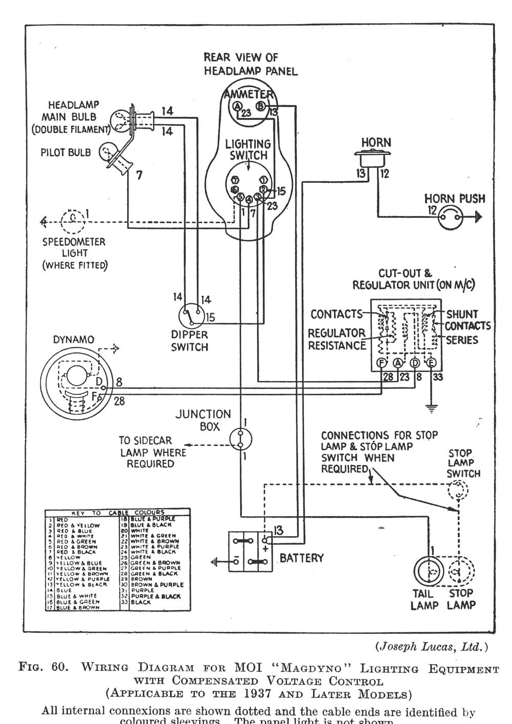 Ariel_single_wiring_1937 unique images of hunter ceiling fan wiring furniture designs hunter original wiring diagram at money-cpm.com